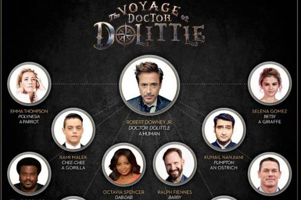 Robert Downey Jr. mengumumkan keterlibatannya dalam film animasi `The Voyage of Doctor Dolittle`.