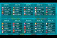 Catat, Ini Hasil Drawing Euro 2020